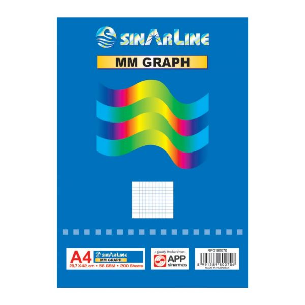MM Graph