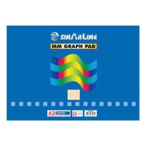 MM Graph Pad